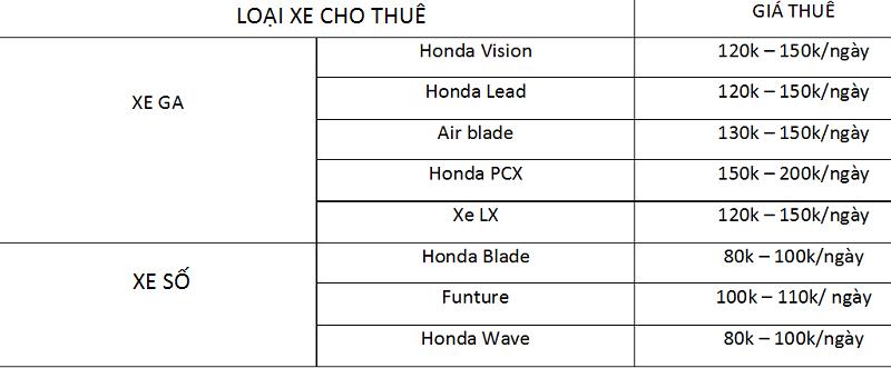 Bảng giá cho thuê xe máy Huế